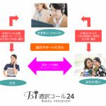 B・i通訳コール24